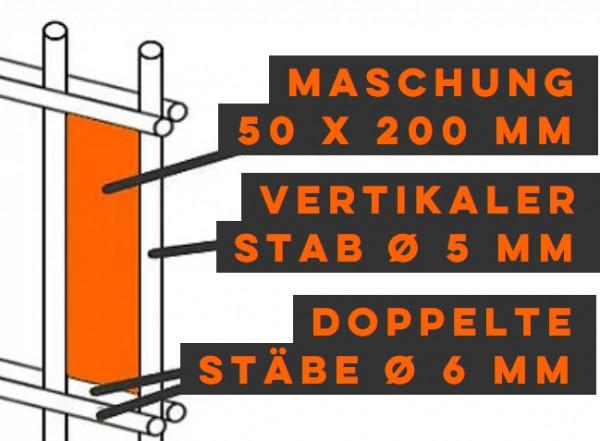 Zaun-Set Premium mit Sichtschutz 6-5-6 mm